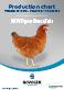 Commerciales : Tableau de Bord NOVOgen BlackTail