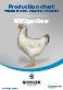 Commerciales : Tableau de Bord NOVOgen Silver